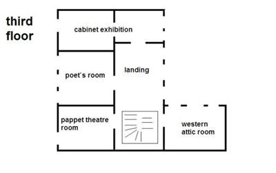 خانه موزه گوته